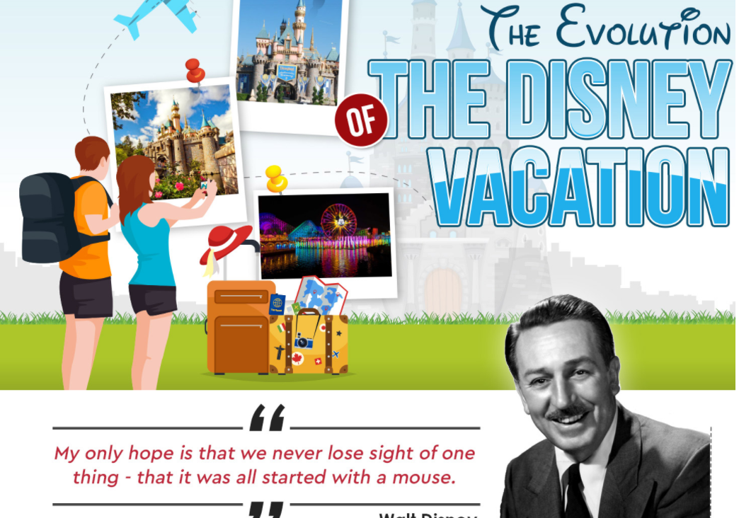 History of Disney Vacations